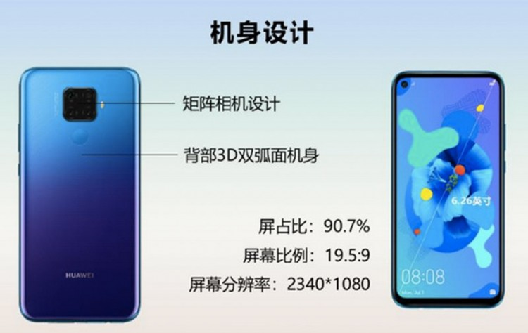Китайские власти раскрыли новые детали оскладном Huawei Mate X